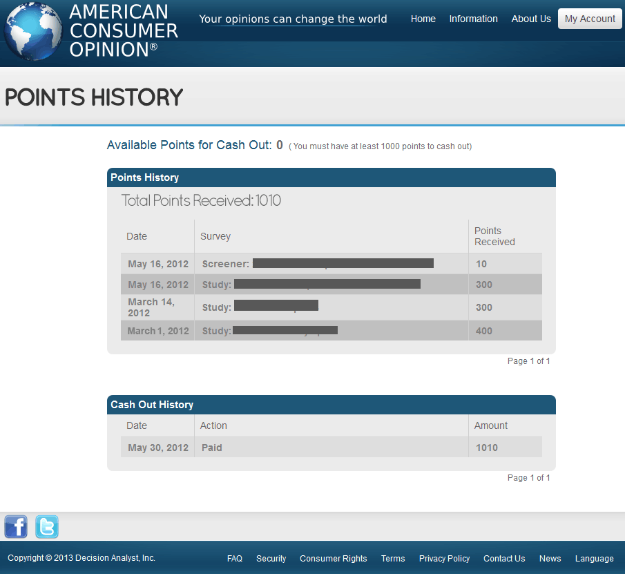 American Consumer Opinion Account Screenshot